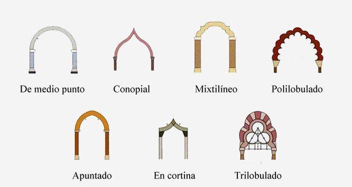 barroco novohispano