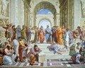 A Escola de Atenas de Rafael Sanzio: análise detalhada da obra