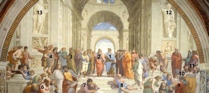 A Escola de Atenas - legenda