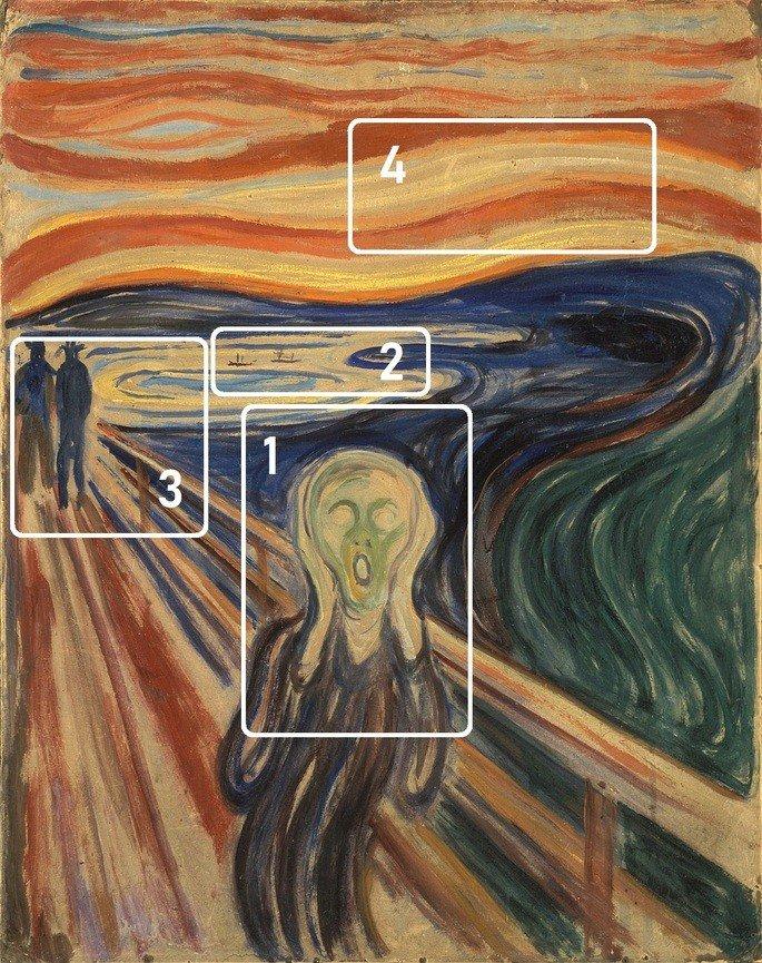 quadro O grito, de Munch, com destaques para análise