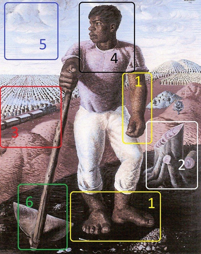 obra o lavrador de café, de Portinari, exibe homem em frente a lavoura de café e destaques em alguns detalhes da tela